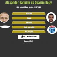Alexander Bannink vs Ouasim Bouy h2h player stats