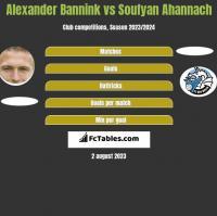 Alexander Bannink vs Soufyan Ahannach h2h player stats