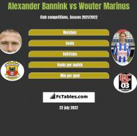 Alexander Bannink vs Wouter Marinus h2h player stats