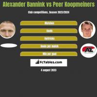 Alexander Bannink vs Peer Koopmeiners h2h player stats