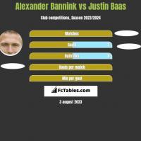 Alexander Bannink vs Justin Baas h2h player stats