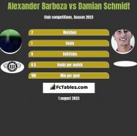 Alexander Barboza vs Damian Schmidt h2h player stats
