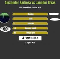 Alexander Barboza vs Janeiler Rivas h2h player stats
