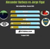 Alexander Barboza vs Jorge Figal h2h player stats