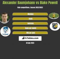 Alexander Baumjohann vs Blake Powell h2h player stats