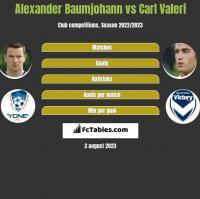 Alexander Baumjohann vs Carl Valeri h2h player stats