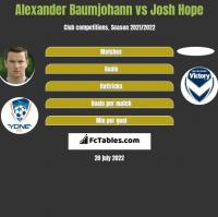 Alexander Baumjohann vs Josh Hope h2h player stats