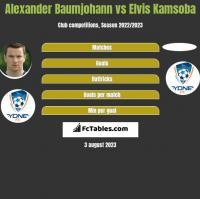 Alexander Baumjohann vs Elvis Kamsoba h2h player stats