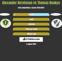 Alexander Berntsson vs Thomas Boakye h2h player stats