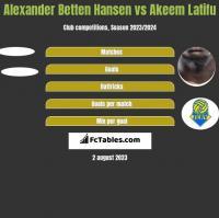 Alexander Betten Hansen vs Akeem Latifu h2h player stats