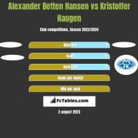 Alexander Betten Hansen vs Kristoffer Haugen h2h player stats