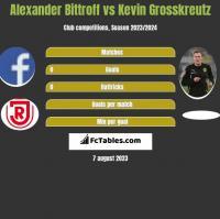 Alexander Bittroff vs Kevin Grosskreutz h2h player stats