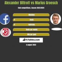 Alexander Bittroff vs Marius Groesch h2h player stats