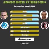 Alexander Buettner vs Thulani Serero h2h player stats