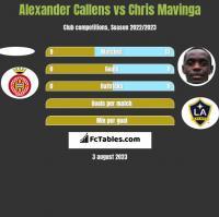 Alexander Callens vs Chris Mavinga h2h player stats