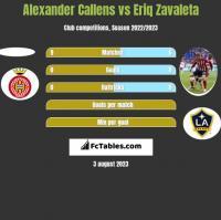 Alexander Callens vs Eriq Zavaleta h2h player stats