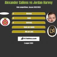 Alexander Callens vs Jordan Harvey h2h player stats