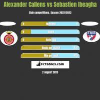 Alexander Callens vs Sebastien Ibeagha h2h player stats