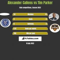 Alexander Callens vs Tim Parker h2h player stats