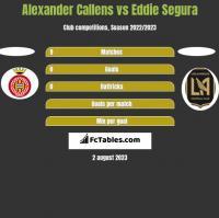 Alexander Callens vs Eddie Segura h2h player stats