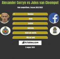 Alexander Corryn vs Jules van Cleemput h2h player stats