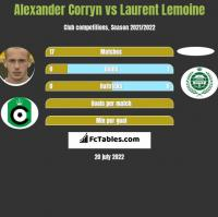 Alexander Corryn vs Laurent Lemoine h2h player stats