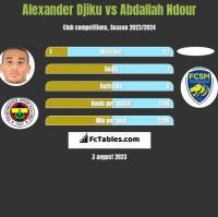 Alexander Djiku vs Abdallah Ndour h2h player stats