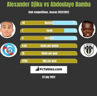 Alexander Djiku vs Abdoulaye Bamba h2h player stats