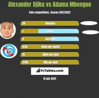 Alexander Djiku vs Adama Mbengue h2h player stats