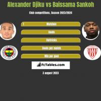 Alexander Djiku vs Baissama Sankoh h2h player stats