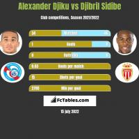 Alexander Djiku vs Djibril Sidibe h2h player stats