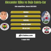 Alexander Djiku vs Duje Caleta-Car h2h player stats