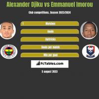 Alexander Djiku vs Emmanuel Imorou h2h player stats