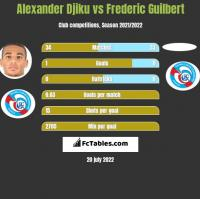 Alexander Djiku vs Frederic Guilbert h2h player stats
