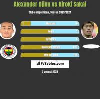 Alexander Djiku vs Hiroki Sakai h2h player stats