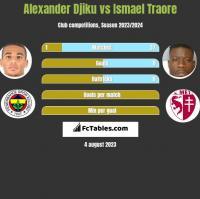 Alexander Djiku vs Ismael Traore h2h player stats