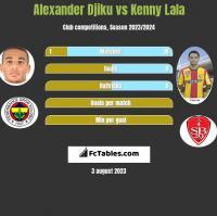 Alexander Djiku vs Kenny Lala h2h player stats