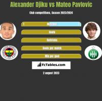 Alexander Djiku vs Mateo Pavlovic h2h player stats