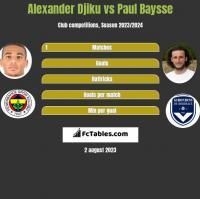 Alexander Djiku vs Paul Baysse h2h player stats