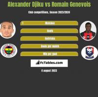Alexander Djiku vs Romain Genevois h2h player stats