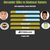 Alexander Djiku vs Boubacar Kamara h2h player stats