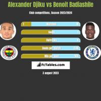 Alexander Djiku vs Benoit Badiashile h2h player stats