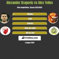 Alexander Dragović vs Alex Telles h2h player stats