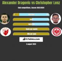 Alexander Dragovic vs Christopher Lenz h2h player stats