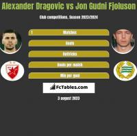 Alexander Dragovic vs Jon Gudni Fjoluson h2h player stats