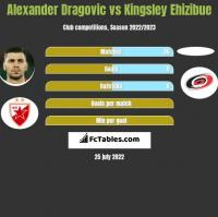 Alexander Dragovic vs Kingsley Ehizibue h2h player stats