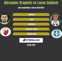 Alexander Dragovic vs Lasse Sobiech h2h player stats