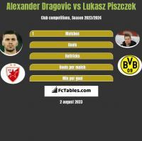 Alexander Dragovic vs Lukasz Piszczek h2h player stats