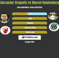 Alexander Dragovic vs Marcel Halstenberg h2h player stats