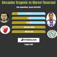 Alexander Dragovic vs Marcel Tisserand h2h player stats